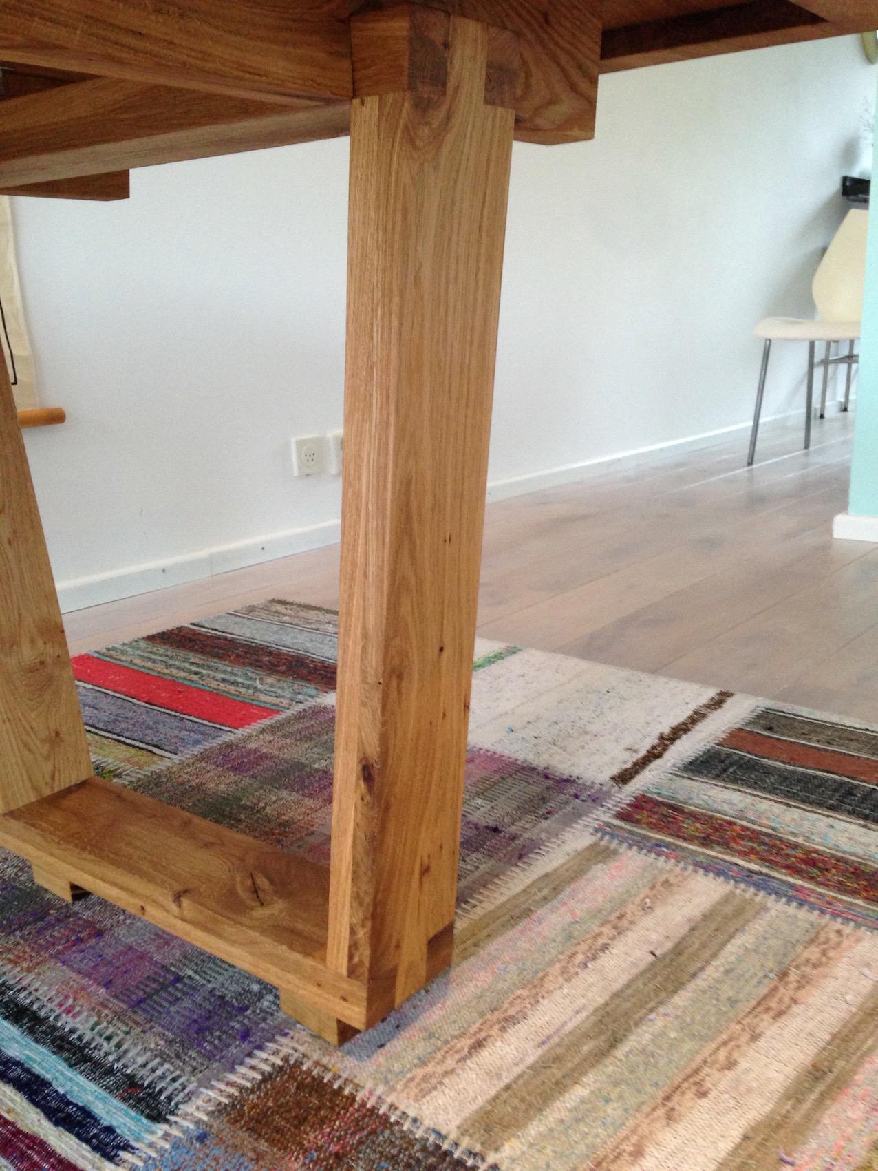 tafel trapezium 1